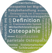 Definition Osteopathie